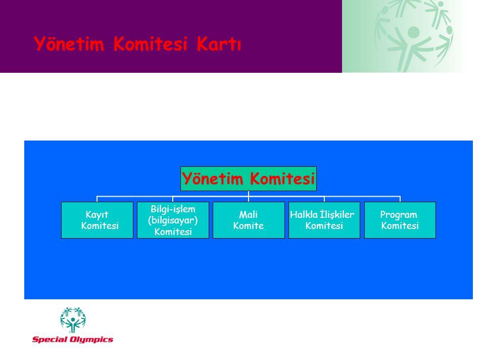 Yönetim Komitesi Kartı Yönetim Komitesi Kayıt Komitesi Bilgi-işlem (bilgisayar) Komitesi Mali Komite Halkla İlişkiler Komitesi Program Komitesi