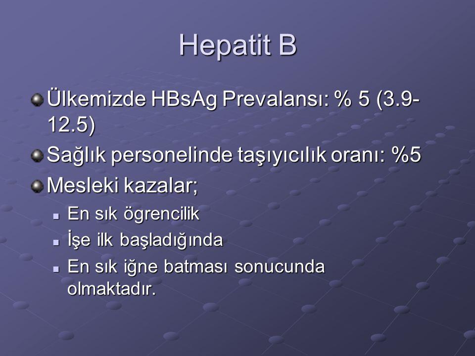 Hepatit B Ülkemizde HBsAg Prevalansı: % 5 (3.9- 12.5) Sağlık personelinde taşıyıcılık oranı: %5 Mesleki kazalar;  En sık ögrencilik  İşe ilk başladı