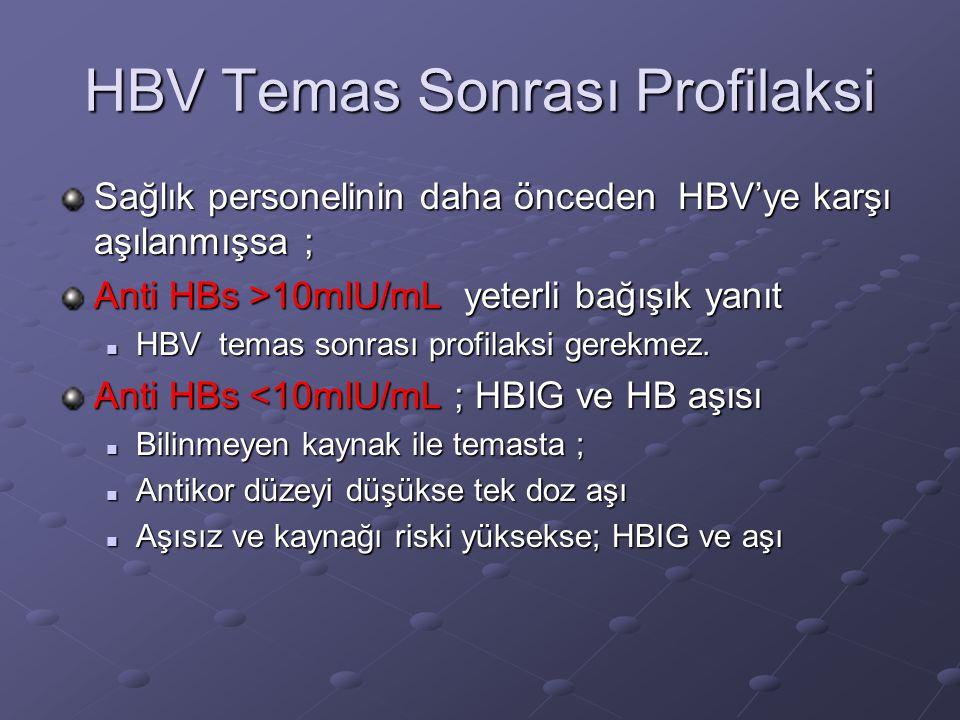 HBV Temas Sonrası Profilaksi Sağlık personelinin daha önceden HBV'ye karşı aşılanmışsa ; Anti HBs >10mIU/mL yeterli bağışık yanıt  HBV temas sonrası
