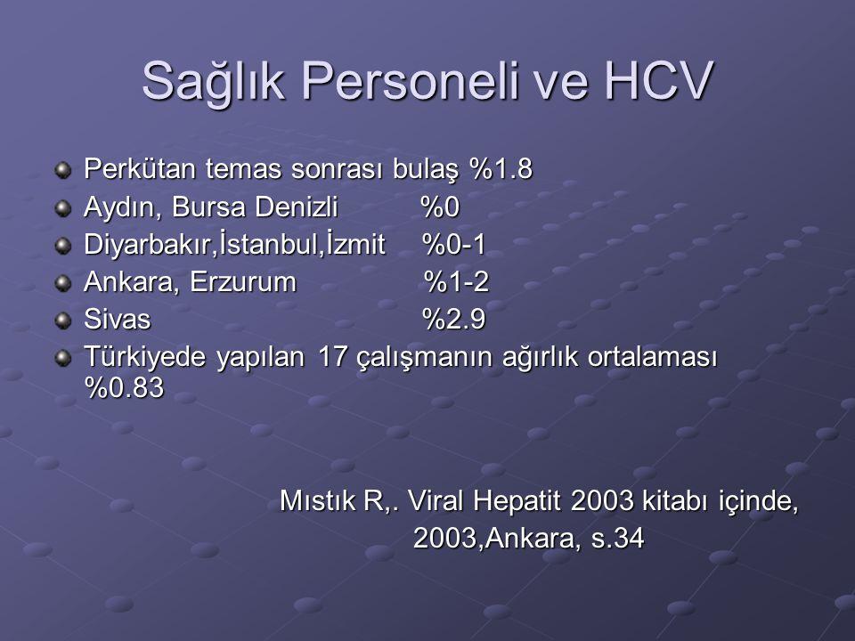 Sağlık Personeli ve HCV Perkütan temas sonrası bulaş %1.8 Aydın, Bursa Denizli %0 Diyarbakır,İstanbul,İzmit %0-1 Ankara, Erzurum %1-2 Sivas %2.9 Türki
