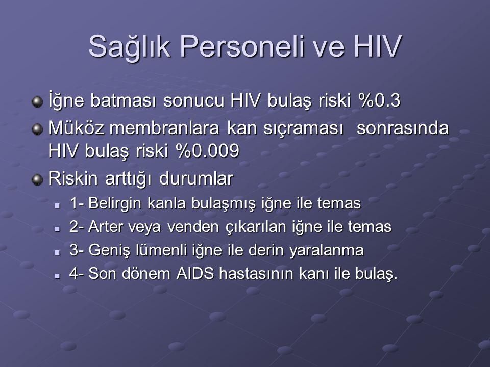Sağlık Personeli ve HIV İğne batması sonucu HIV bulaş riski %0.3 Müköz membranlara kan sıçraması sonrasında HIV bulaş riski %0.009 Riskin arttığı duru