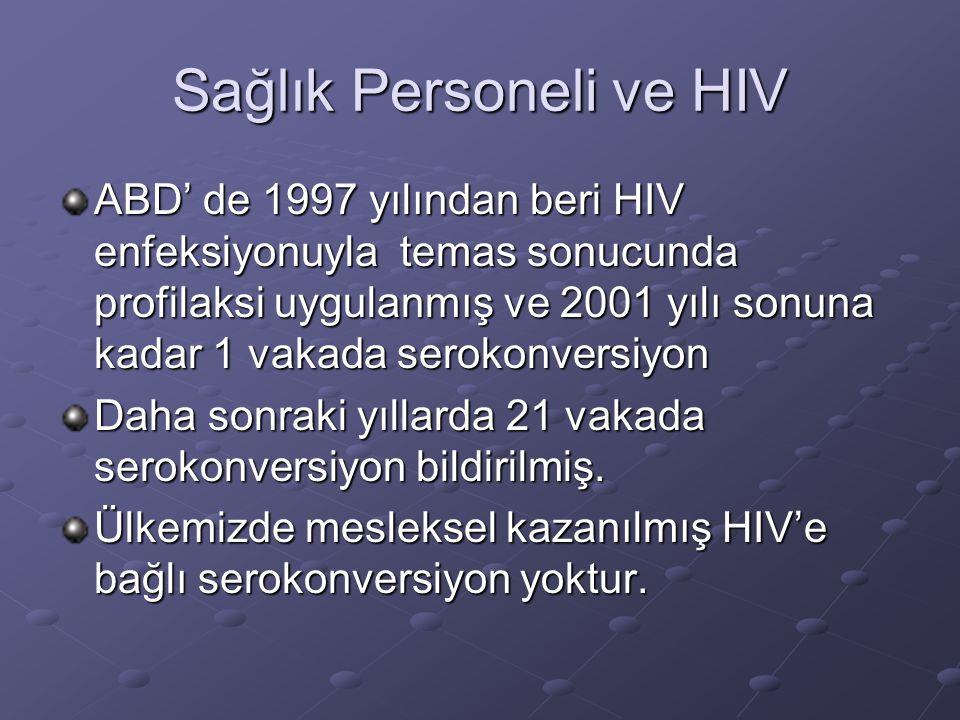 Sağlık Personeli ve HIV ABD' de 1997 yılından beri HIV enfeksiyonuyla temas sonucunda profilaksi uygulanmış ve 2001 yılı sonuna kadar 1 vakada serokon