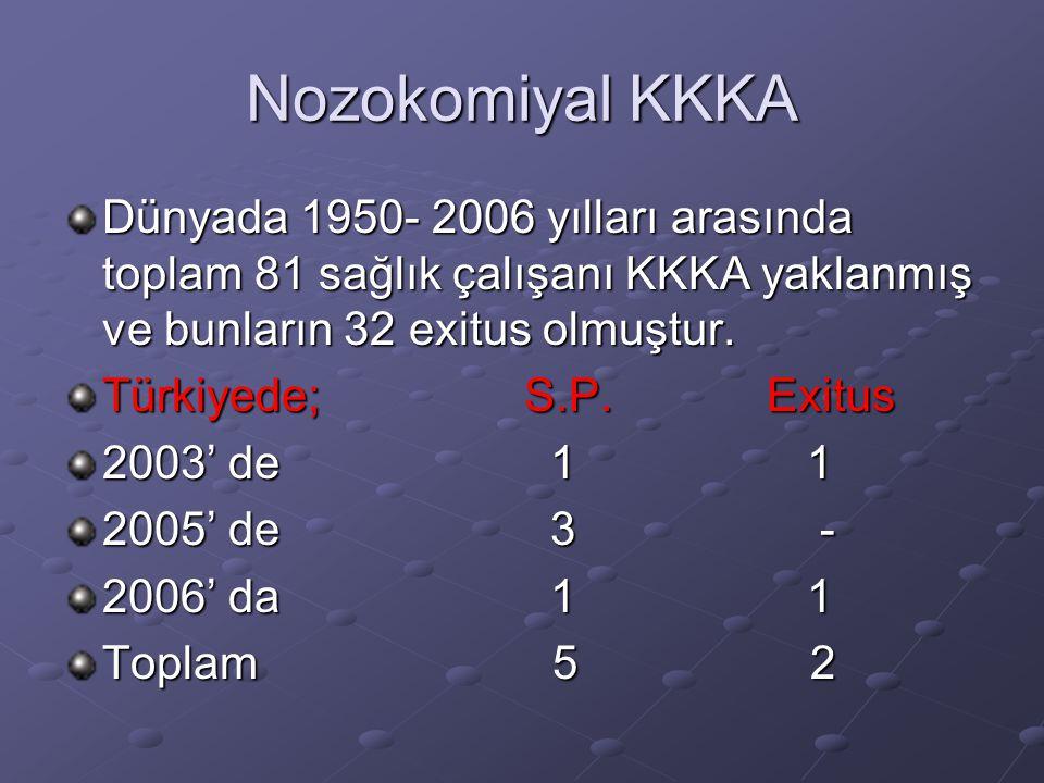 Nozokomiyal KKKA Dünyada 1950- 2006 yılları arasında toplam 81 sağlık çalışanı KKKA yaklanmış ve bunların 32 exitus olmuştur. Türkiyede; S.P. Exitus 2