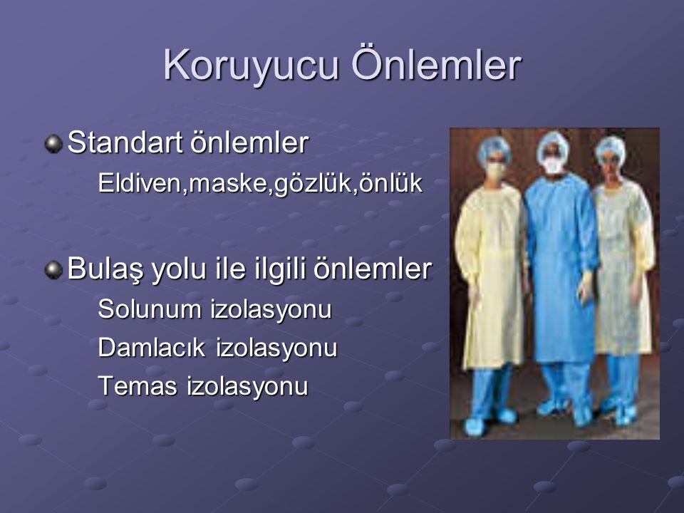 Koruyucu Önlemler Standart önlemler Eldiven,maske,gözlük,önlük Eldiven,maske,gözlük,önlük Bulaş yolu ile ilgili önlemler Solunum izolasyonu Solunum iz