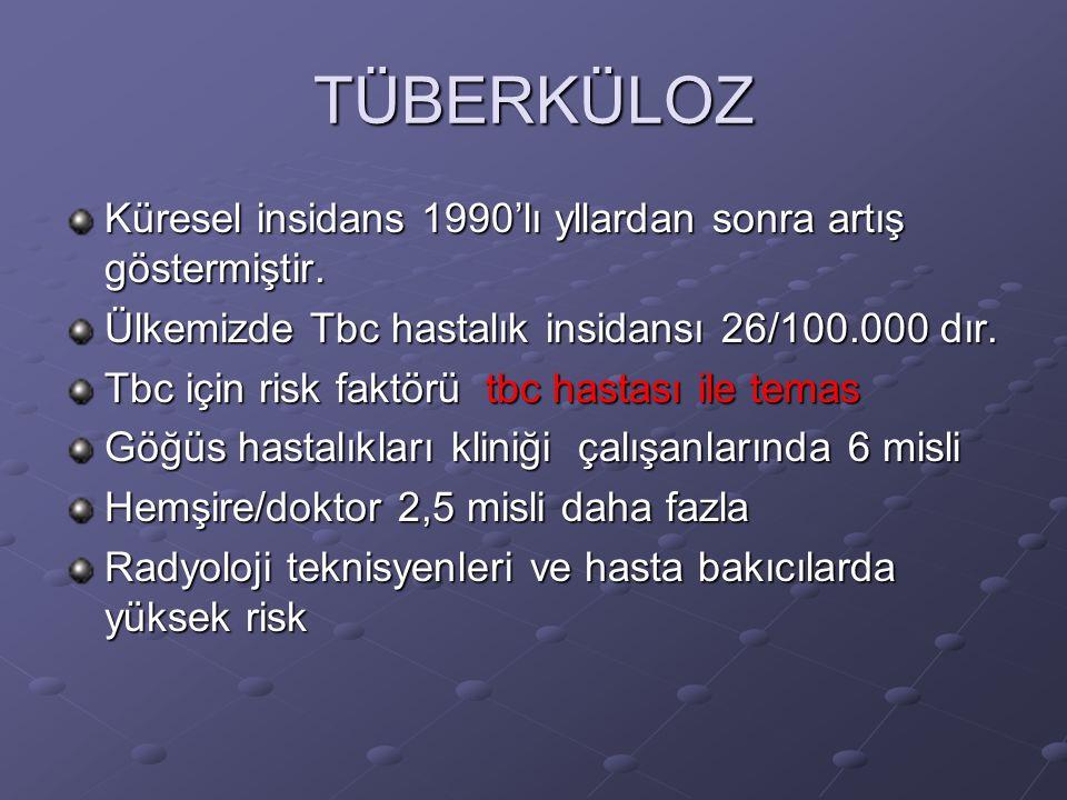 TÜBERKÜLOZ Küresel insidans 1990'lı yllardan sonra artış göstermiştir. Ülkemizde Tbc hastalık insidansı 26/100.000 dır. Tbc için risk faktörü tbc hast