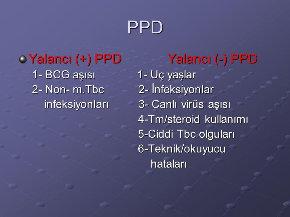 PPD Yalancı (+) PPD Yalancı (-) PPD 1- BCG aşısı 1- Uç yaşlar 2- Non- m.Tbc 2- İnfeksiyonlar infeksiyonları 3- Canlı virüs aşısı infeksiyonları 3- Can