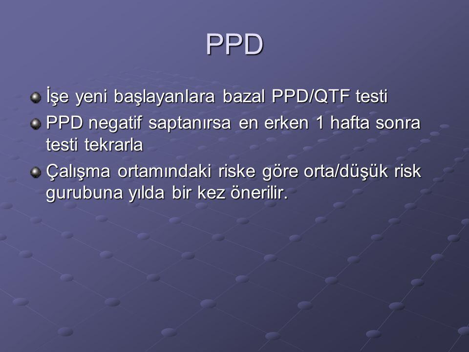 PPD İşe yeni başlayanlara bazal PPD/QTF testi PPD negatif saptanırsa en erken 1 hafta sonra testi tekrarla Çalışma ortamındaki riske göre orta/düşük r