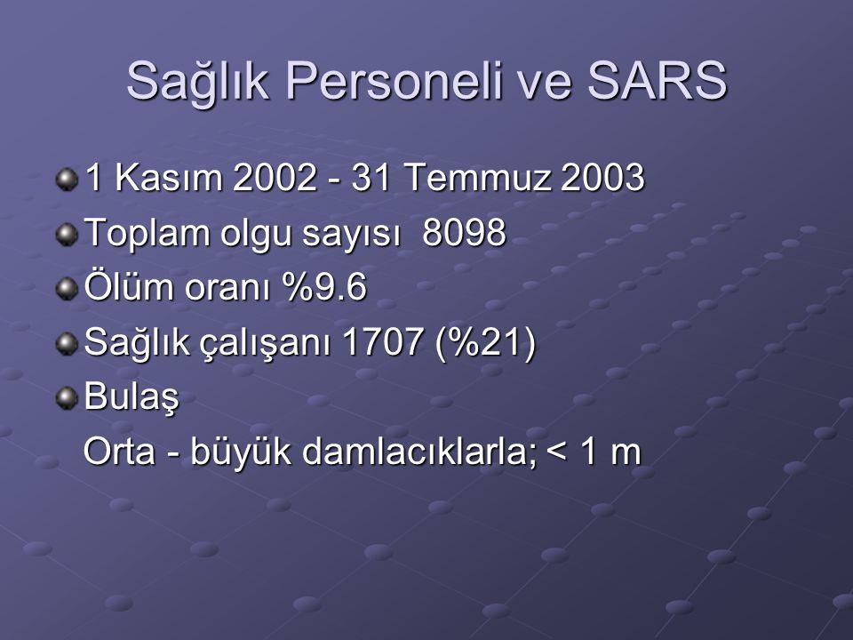 Sağlık Personeli ve SARS 1 Kasım 2002 - 31 Temmuz 2003 Toplam olgu sayısı 8098 Ölüm oranı %9.6 Sağlık çalışanı 1707 (%21) Bulaş Orta - büyük damlacıkl