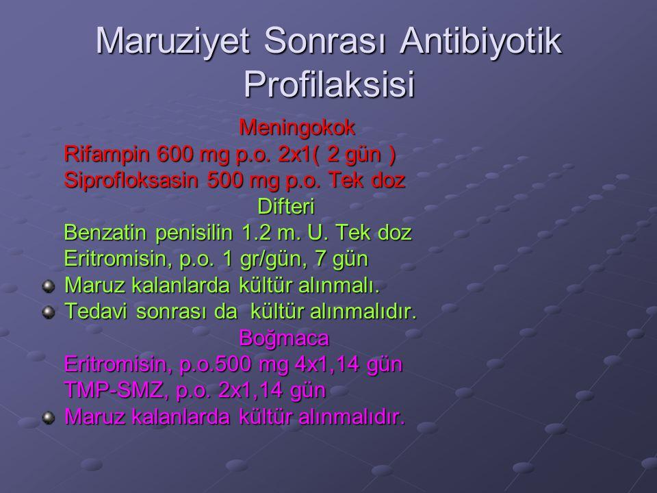Maruziyet Sonrası Antibiyotik Profilaksisi Meningokok Meningokok Rifampin 600 mg p.o. 2x1( 2 gün ) Rifampin 600 mg p.o. 2x1( 2 gün ) Siprofloksasin 50