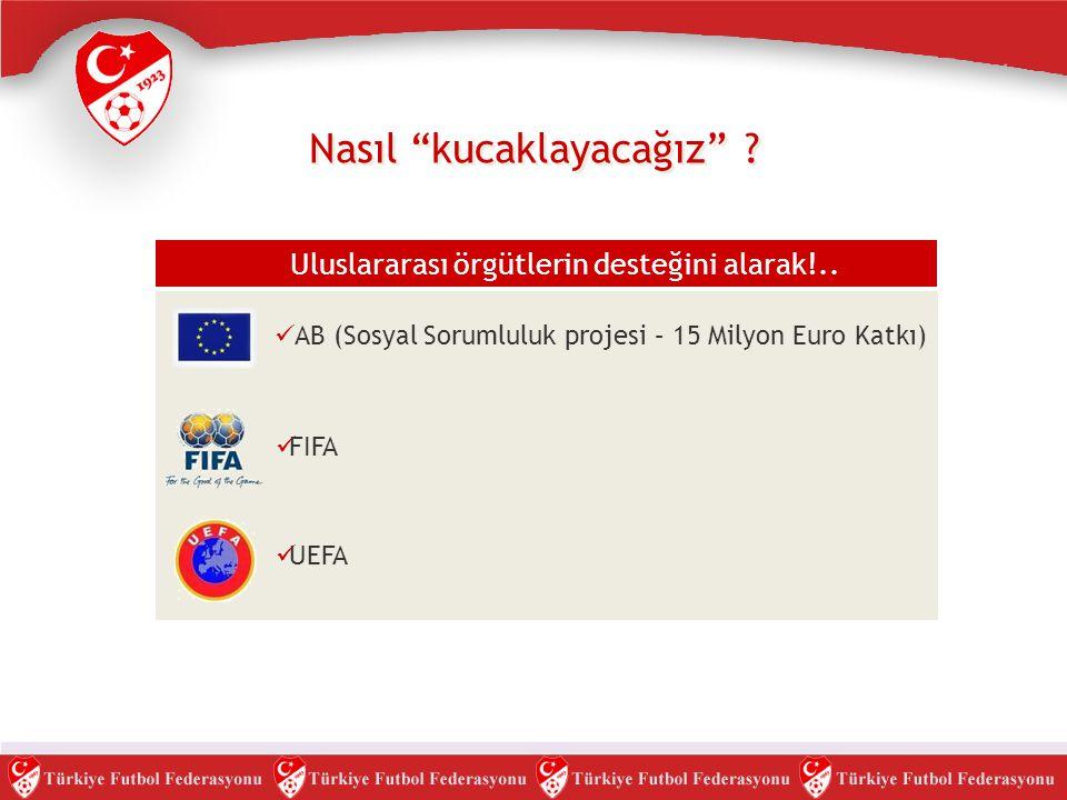 """Nasıl """"kucaklayacağız"""" ? Uluslararası örgütlerin desteğini alarak!..  AB (Sosyal Sorumluluk projesi – 15 Milyon Euro Katkı)  FIFA  UEFA"""