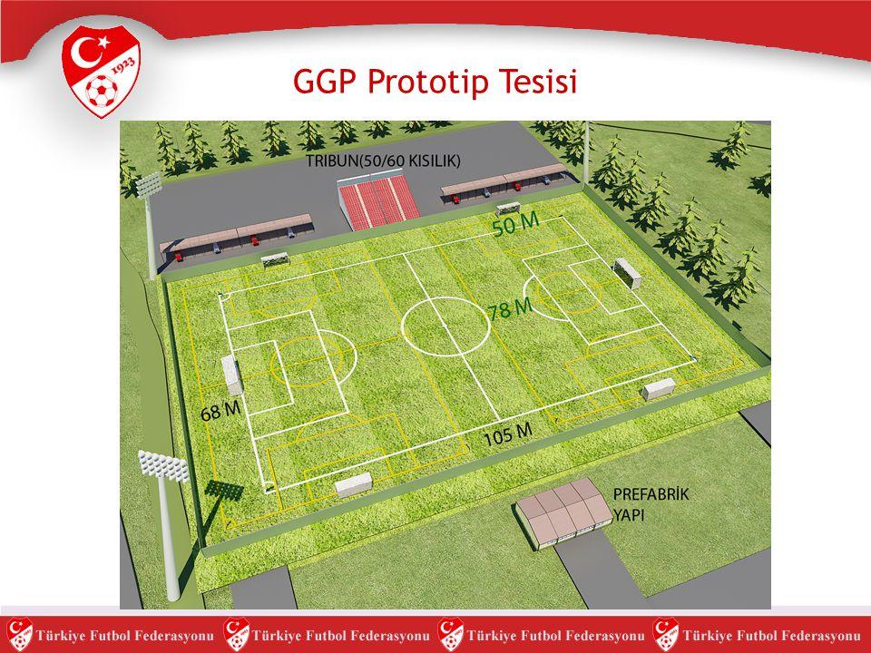 GGP Prototip Tesisi