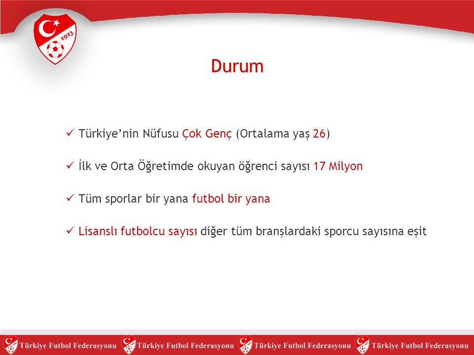  Türkiye'nin Nüfusu Çok Genç (Ortalama yaş 26)  İlk ve Orta Öğretimde okuyan öğrenci sayısı 17 Milyon  Tüm sporlar bir yana futbol bir yana  Lisan