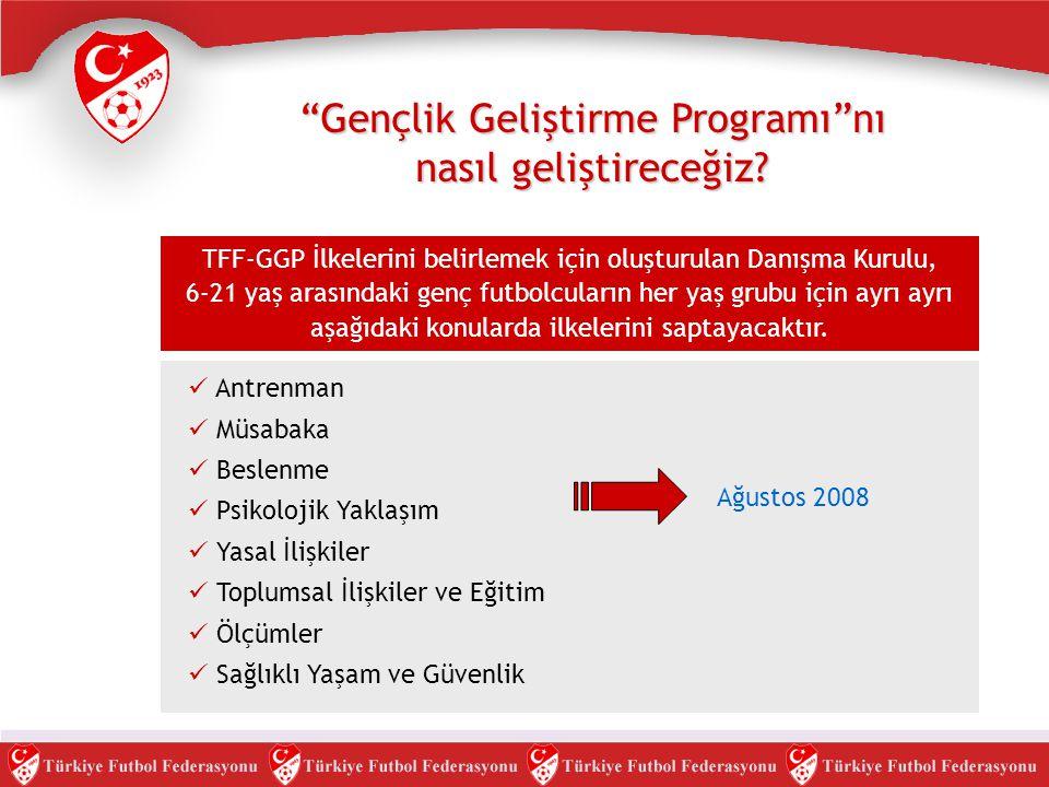 """""""Gençlik Geliştirme Programı""""nı nasıl geliştireceğiz? TFF-GGP İlkelerini belirlemek için oluşturulan Danışma Kurulu, 6-21 yaş arasındaki genç futbolcu"""