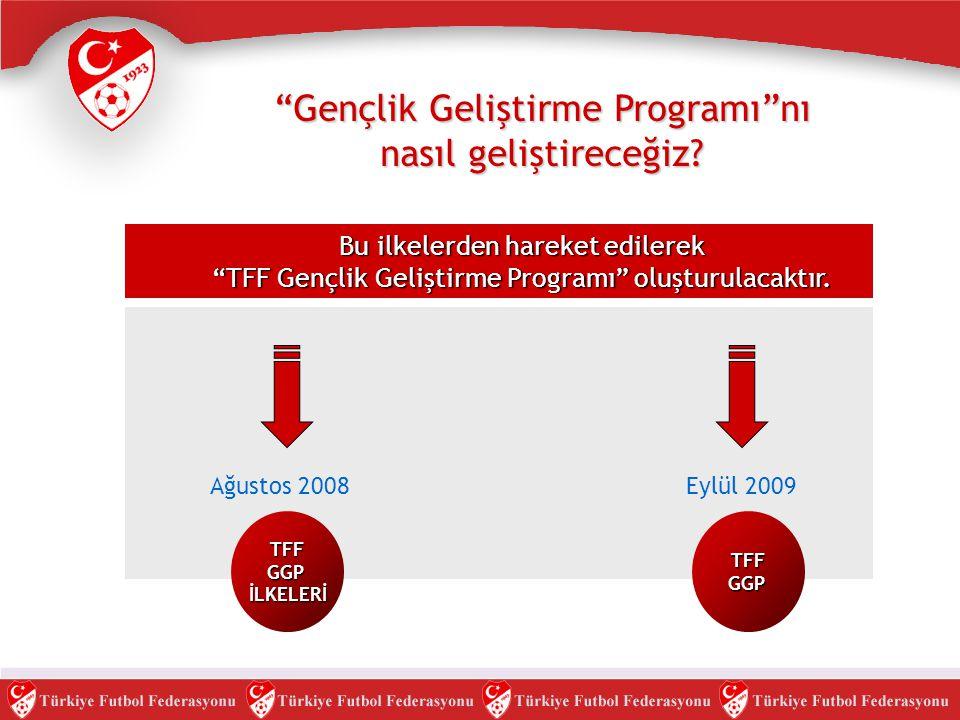 """Bu ilkelerden hareket edilerek """"TFF Gençlik Geliştirme Programı"""" oluşturulacaktır. """"Gençlik Geliştirme Programı""""nı nasıl geliştireceğiz? Eylül 2009Ağu"""