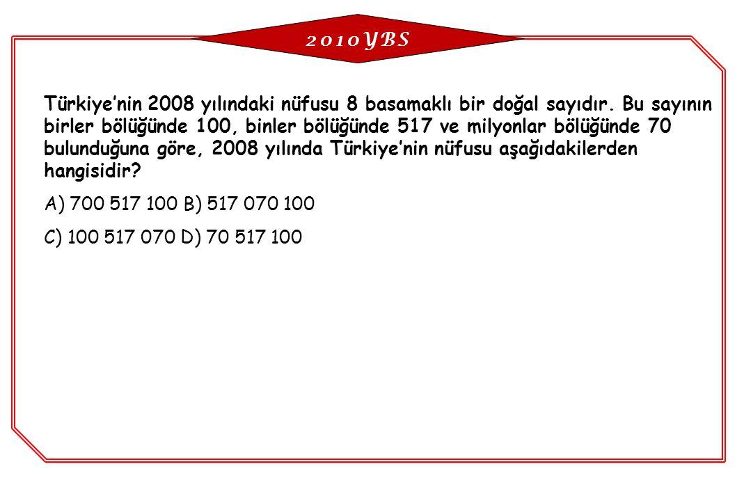2010YBS Türkiye'nin 2008 yılındaki nüfusu 8 basamaklı bir doğal sayıdır. Bu sayının birler bölüğünde 100, binler bölüğünde 517 ve milyonlar bölüğünde