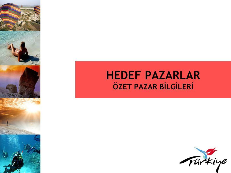 HEDEF PAZARLAR ÖZET PAZAR BİLGİLERİ