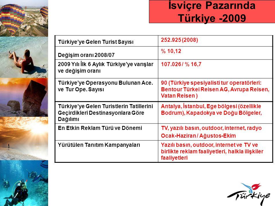 İsviçre Pazarında Türkiye -2009 Türkiye'ye Gelen Turist Sayısı 252.925 (2008) Değişim oranı 2008/07 % 10,12 2009 Yılı İlk 6 Aylık Türkiye'ye varışlar ve değişim oranı 107.026 / % 16,7 Türkiye'ye Operasyonu Bulunan Ace.