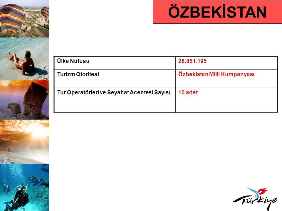 ÖZBEKİSTAN Ülke Nüfusu26.851.195 Turizm Otoritesi Ö zbekistan Milli Kumpanyası Tur Operatörleri ve Seyahat Acentesi Sayısı10 adet