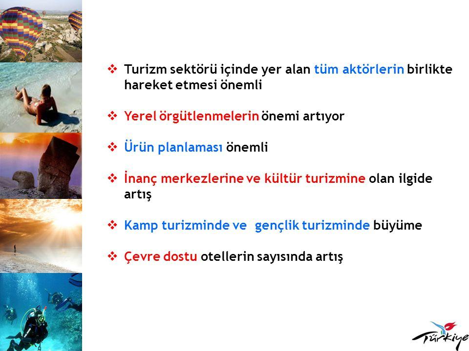 Malezya Pazarında Türkiye -2009 Türkiye'ye Gelen Turist Sayısı26.881 (2008) Türkiye'ye Gelen Turist Sayısındaki Yüzdelik Değişim Oranı - 2008/ 2007 % 12,7 2007-2008 Yılları İlk 6 Aylık Türkiye'ye Varışlar ve Değişim Oranı 12.367 / % - 3,9 Türkiye'ye Gelen Turistlerin Tercih Ettikleri Tatil Türü Tarihi, kültürel ve dini yerleri ziyaret, alışveriş Türkiye'ye Gelen Turistlerin Tatillerini Geçirdikleri Destinasyonlara Göre Dağılımı İstanbul, Bursa, Ankara, Kapadokya, Konya, Pamukkale, İzmir ve Çanakkale En Etkin Reklam Türü ve DönemiTV ve gazete reklamlar/ Yıl boyu ve özellikle Kasım-Aralık öncesi