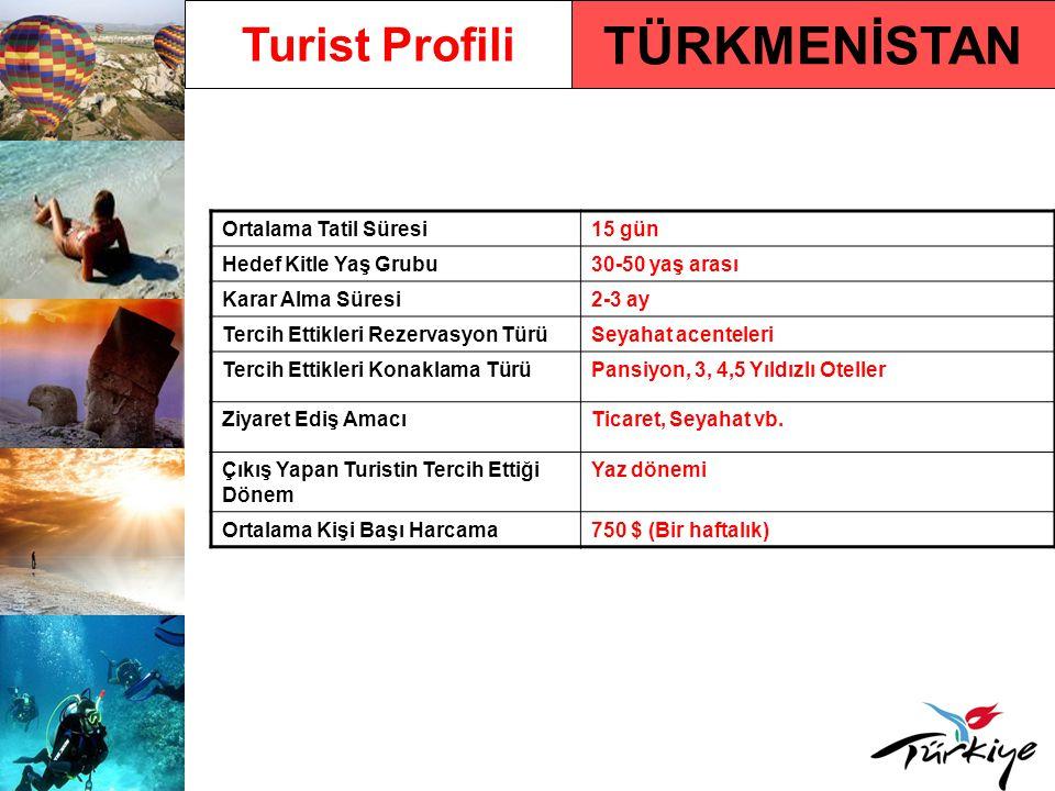 TÜRKMENİSTAN Turist Profili Ortalama Tatil Süresi15 gün Hedef Kitle Yaş Grubu30-50 yaş arası Karar Alma Süresi2-3 ay Tercih Ettikleri Rezervasyon TürüSeyahat acenteleri Tercih Ettikleri Konaklama TürüPansiyon, 3, 4,5 Yıldızlı Oteller Ziyaret Ediş AmacıTicaret, Seyahat vb.