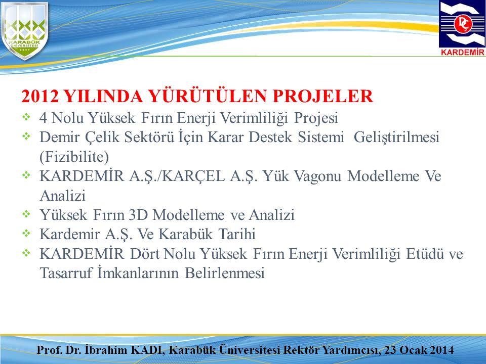 2012 YILINDA YÜRÜTÜLEN PROJELER  4 Nolu Yüksek Fırın Enerji Verimliliği Projesi  Demir Çelik Sektörü İçin Karar Destek Sistemi Geliştirilmesi (Fizib
