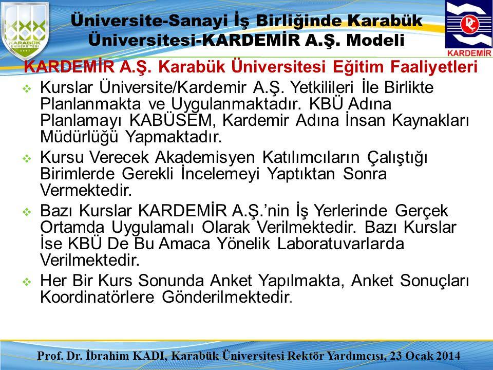 KARDEMİR A.Ş. Karabük Üniversitesi Eğitim Faaliyetleri  Kurslar Üniversite/Kardemir A.Ş. Yetkilileri İle Birlikte Planlanmakta ve Uygulanmaktadır. KB