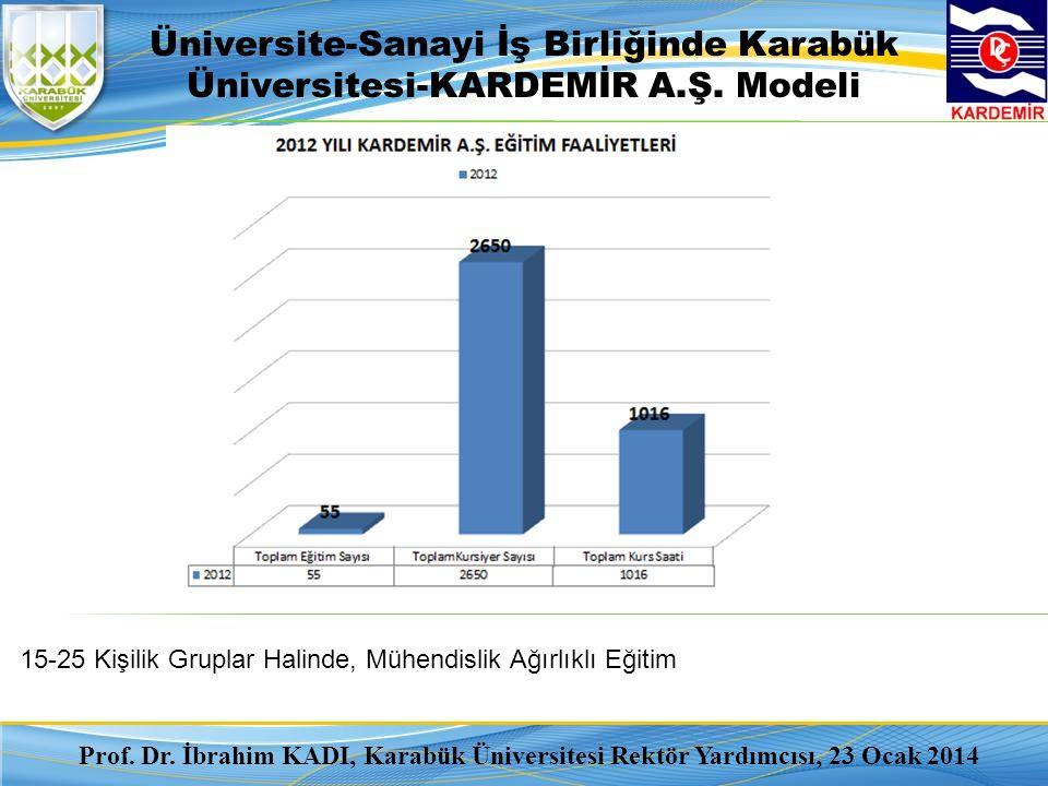 15-25 Kişilik Gruplar Halinde, Mühendislik Ağırlıklı Eğitim Üniversite-Sanayi İş Birliğinde Karabük Üniversitesi-KARDEMİR A.Ş.