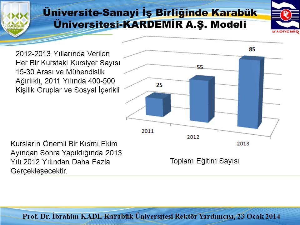 Üniversite-Sanayi İş Birliğinde Karabük Üniversitesi-KARDEMİR A.Ş. Modeli Toplam Eğitim Sayısı Kursların Önemli Bir Kısmı Ekim Ayından Sonra Yapıldığı