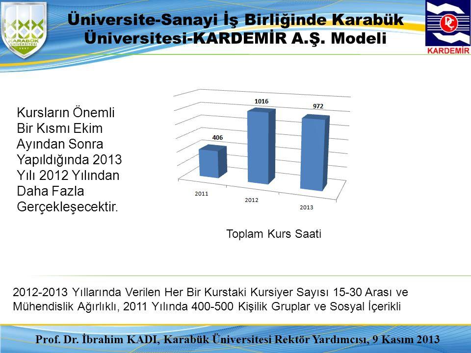 Prof. Dr. İbrahim KADI, Karabük Üniversitesi Rektör Yardımcısı, 9 Kasım 2013 2012-2013 Yıllarında Verilen Her Bir Kurstaki Kursiyer Sayısı 15-30 Arası