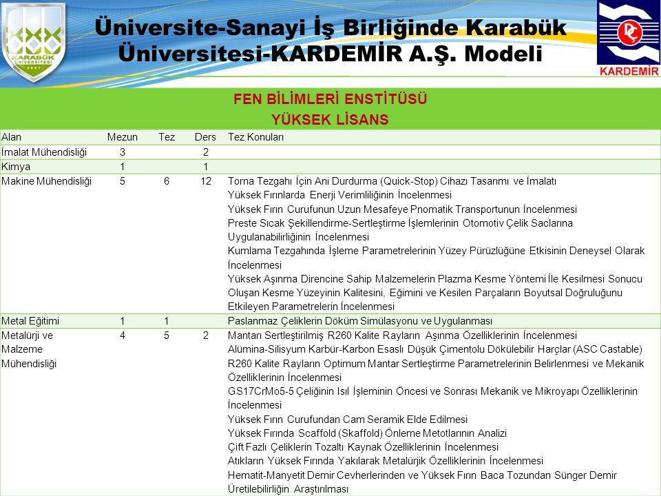 Prof. Dr. İbrahim KADI, Karabük Üniversitesi Rektör Yardımcısı, 9 Kasım 2013 Üniversite-Sanayi İş Birliğinde Karabük Üniversitesi-KARDEMİR A.Ş. Modeli