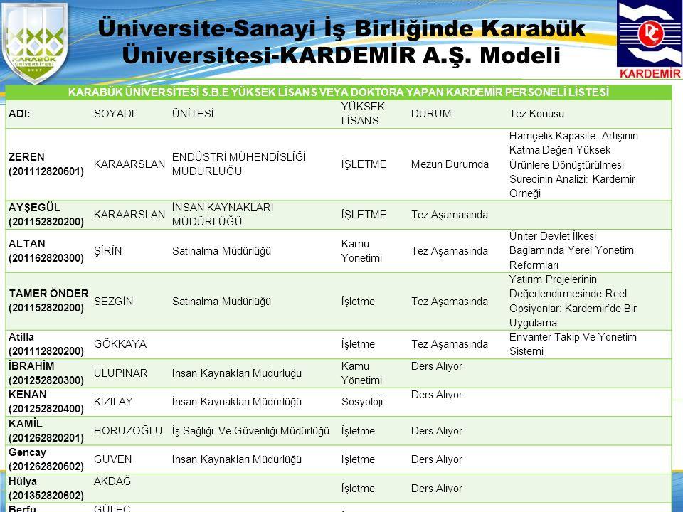Prof. Dr. İbrahim KADI, Karabük Üniversitesi Rektör Yardımcısı, 9 Kasım 2013 KARABÜK ÜNİVERSİTESİ S.B.E YÜKSEK LİSANS VEYA DOKTORA YAPAN KARDEMİR PERS