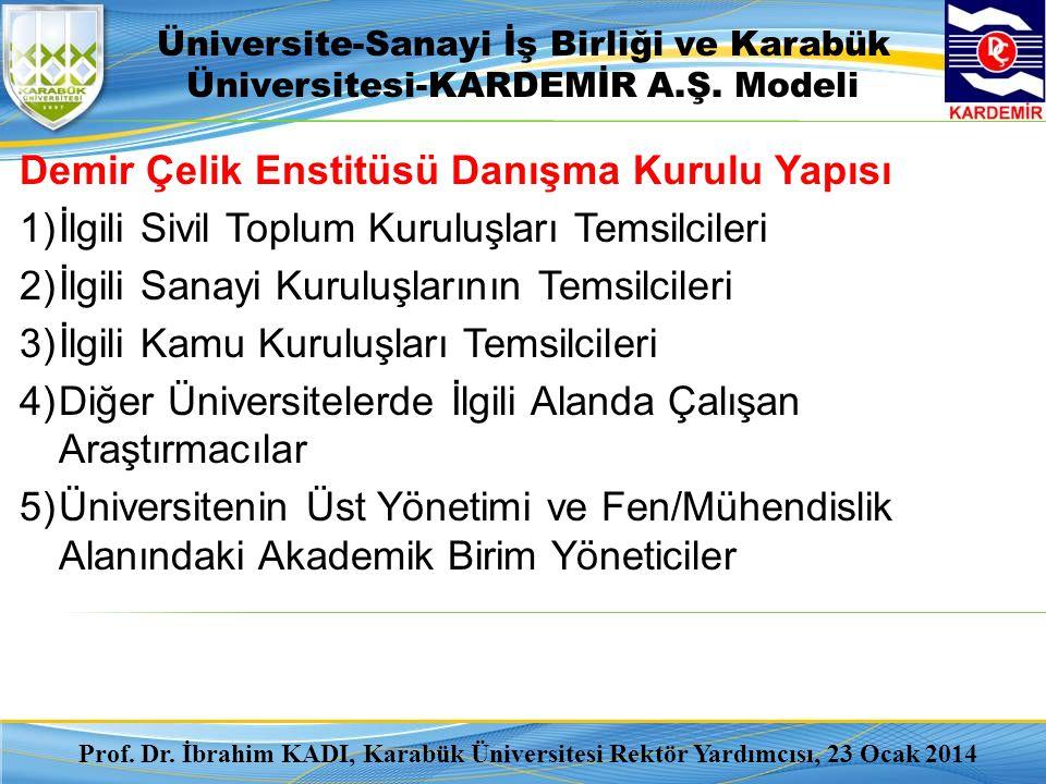 Üniversite-Sanayi İş Birliği ve Karabük Üniversitesi-KARDEMİR A.Ş. Modeli Demir Çelik Enstitüsü Danışma Kurulu Yapısı 1)İlgili Sivil Toplum Kuruluşlar