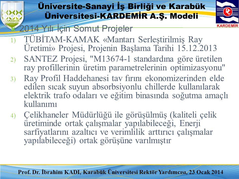  2014 Yılı İçin Somut Projeler 1) TÜBİTAM-KAMAK «Mantarı Serleştirilmiş Ray Üretimi» Projesi, Projenin Başlama Tarihi 15.12.2013 2) SANTEZ Projesi,