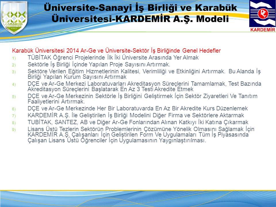 Karabük Üniversitesi 2014 Ar-Ge ve Üniversite-Sektör İş Birliğinde Genel Hedefler 1) TÜBİTAK Öğrenci Projelerinde İlk İki Üniversite Arasında Yer Alma