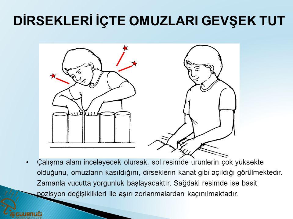 DİRSEKLERİ İÇTE OMUZLARI GEVŞEK TUT •Çalışma alanı inceleyecek olursak, sol resimde ürünlerin çok yüksekte olduğunu, omuzların kasıldığını, dirsekleri