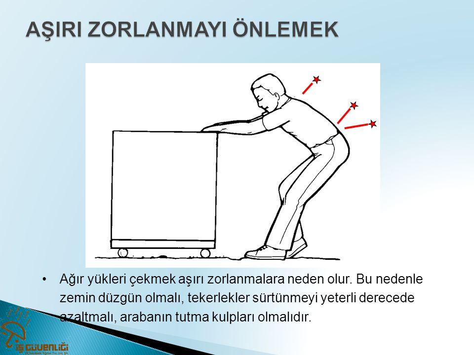 •Ağır yükleri çekmek aşırı zorlanmalara neden olur. Bu nedenle zemin düzgün olmalı, tekerlekler sürtünmeyi yeterli derecede azaltmalı, arabanın tutma