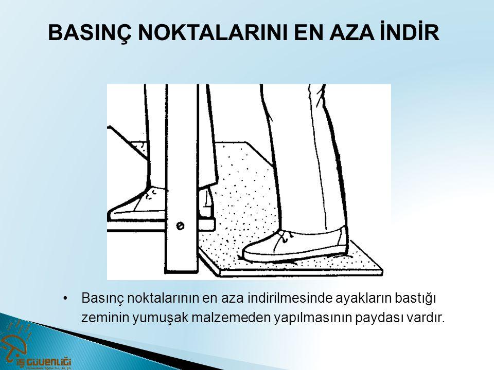 BASINÇ NOKTALARINI EN AZA İNDİR •Basınç noktalarının en aza indirilmesinde ayakların bastığı zeminin yumuşak malzemeden yapılmasının paydası vardır.