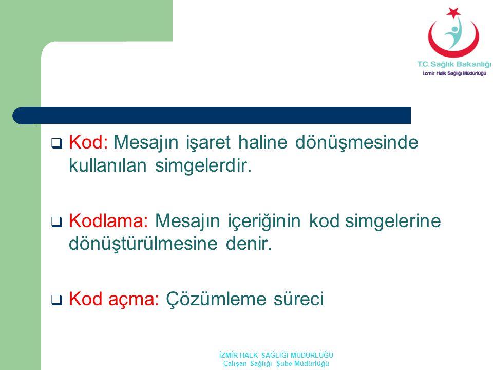  Kod: Mesajın işaret haline dönüşmesinde kullanılan simgelerdir.