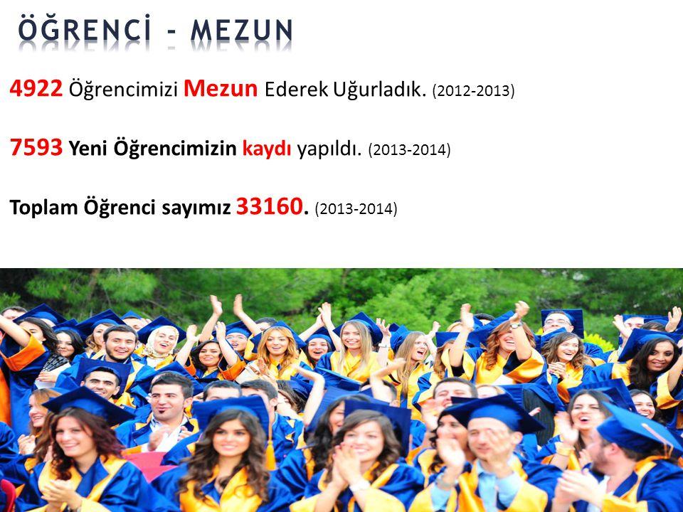 4922 Öğrencimizi Mezun Ederek Uğurladık.(2012-2013) 7593 Yeni Öğrencimizin kaydı yapıldı.