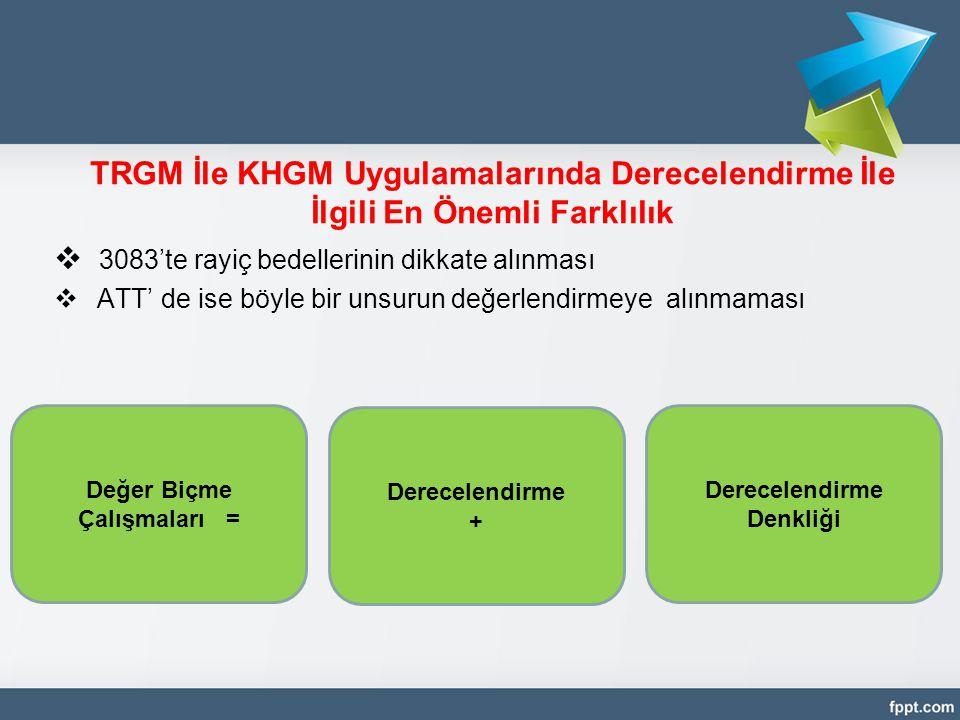 TRGM İle KHGM Uygulamalarında Derecelendirme İle İlgili En Önemli Farklılık  3083'te rayiç bedellerinin dikkate alınması  ATT' de ise böyle bir unsu