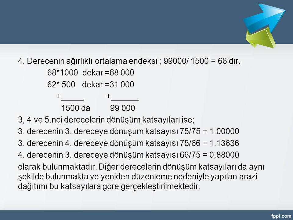 4. Derecenin ağırlıklı ortalama endeksi ; 99000/ 1500 = 66'dır. 68*1000 dekar =68 000 62* 500 dekar =31 000 +_____ +______ 1500 da 99 000 3, 4 ve 5.nc