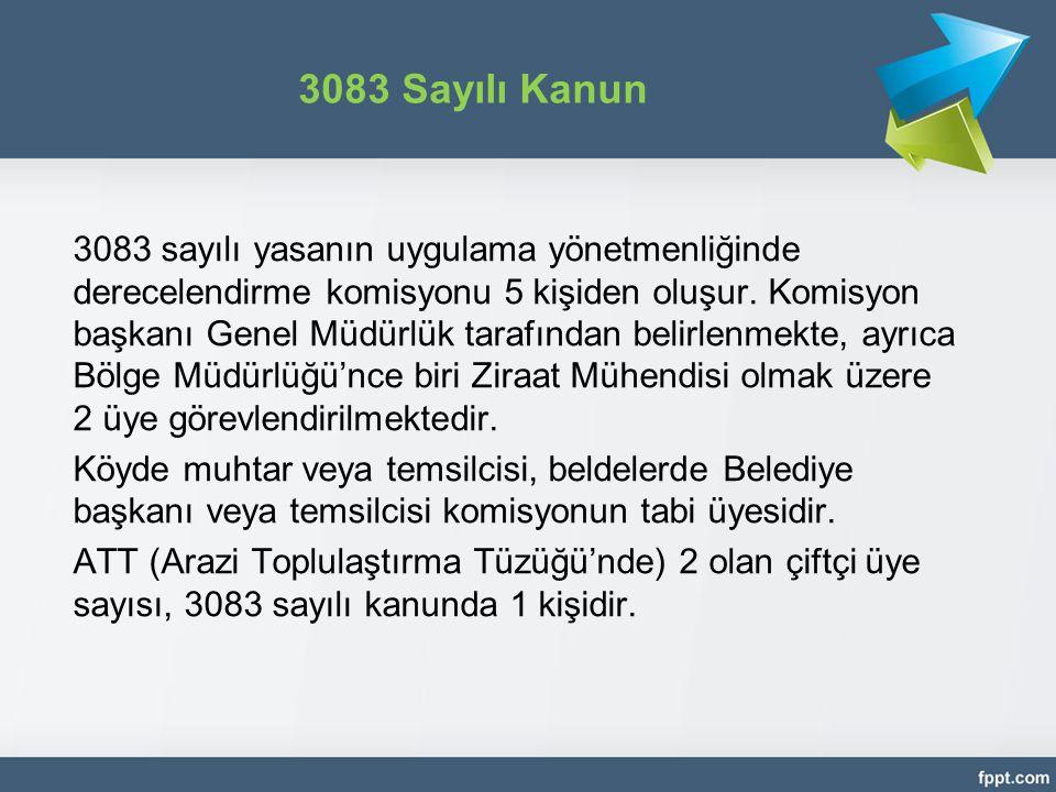 3083 Sayılı Kanun 3083 sayılı yasanın uygulama yönetmenliğinde derecelendirme komisyonu 5 kişiden oluşur. Komisyon başkanı Genel Müdürlük tarafından b
