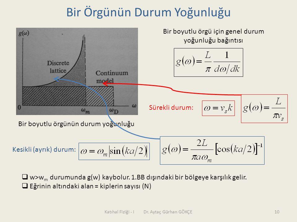 Katıhal Fiziği - I Dr. Aytaç Gürhan GÖKÇE10 Bir Örgünün Durum Yoğunluğu Bir boyutlu örgünün durum yoğunluğu Sürekli durum: Kesikli (ayrık) durum: Bir