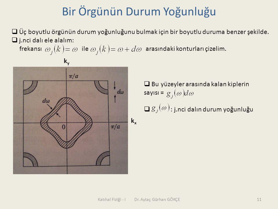 Katıhal Fiziği - I Dr. Aytaç Gürhan GÖKÇE11 Bir Örgünün Durum Yoğunluğu  Üç boyutlu örgünün durum yoğunluğunu bulmak için bir boyutlu duruma benzer ş