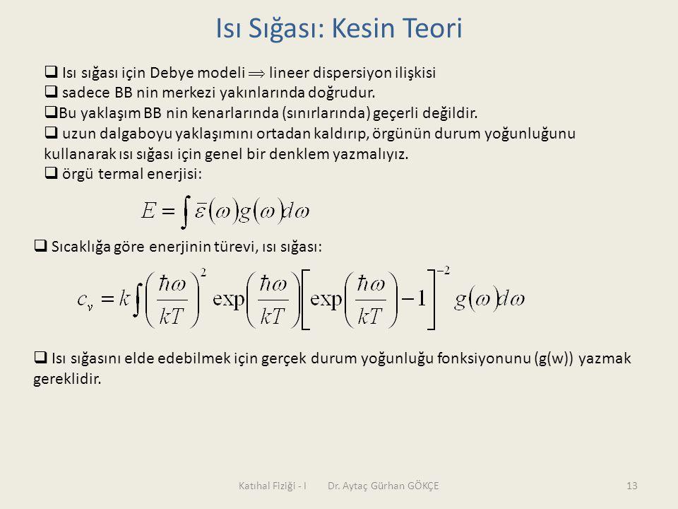 Katıhal Fiziği - I Dr. Aytaç Gürhan GÖKÇE13 Isı Sığası: Kesin Teori  Isı sığası için Debye modeli  lineer dispersiyon ilişkisi  sadece BB nin merke