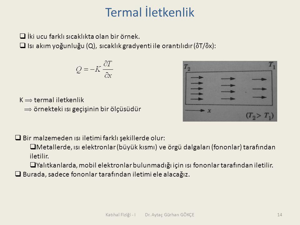 Katıhal Fiziği - I Dr. Aytaç Gürhan GÖKÇE14 Termal İletkenlik  İki ucu farklı sıcaklıkta olan bir örnek.  Isı akım yoğunluğu (Q), sıcaklık gradyenti