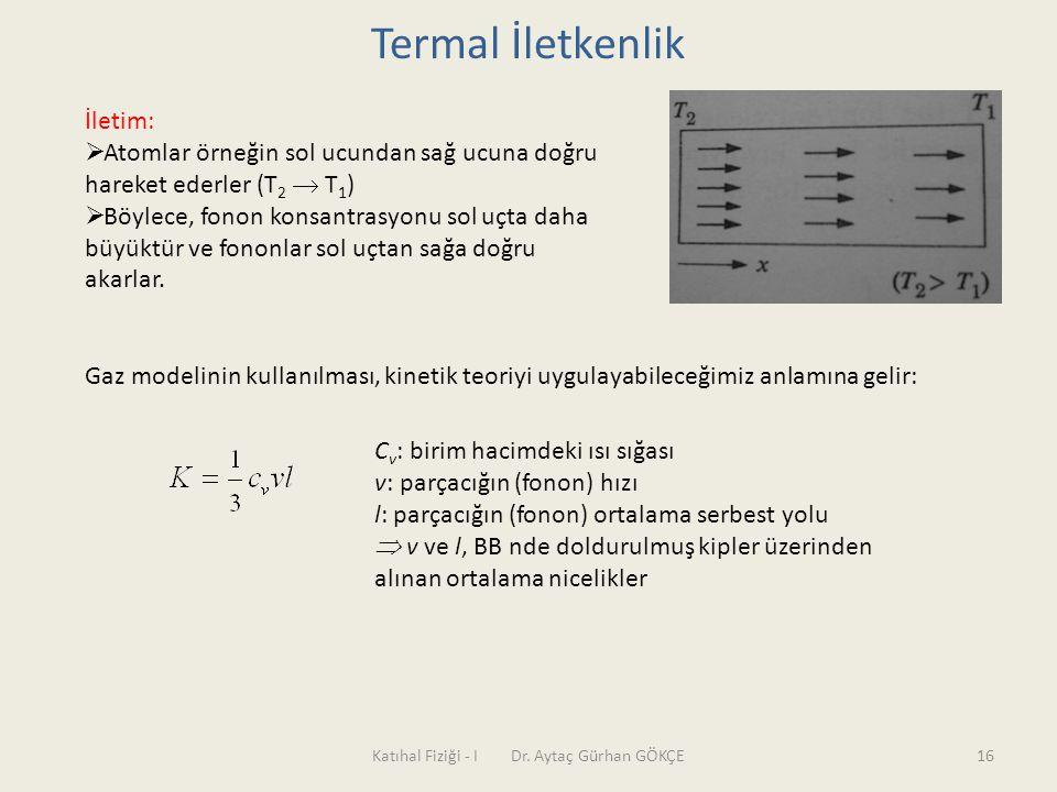 Katıhal Fiziği - I Dr. Aytaç Gürhan GÖKÇE16 Termal İletkenlik İletim:  Atomlar örneğin sol ucundan sağ ucuna doğru hareket ederler (T 2  T 1 )  Böy