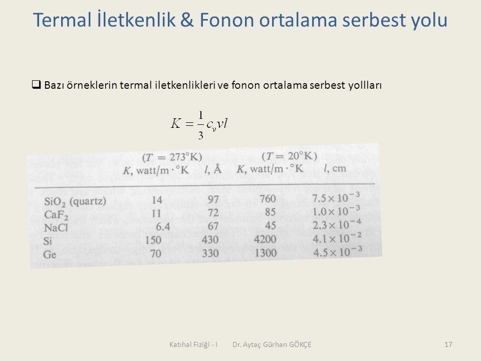 Katıhal Fiziği - I Dr. Aytaç Gürhan GÖKÇE17 Termal İletkenlik & Fonon ortalama serbest yolu  Bazı örneklerin termal iletkenlikleri ve fonon ortalama