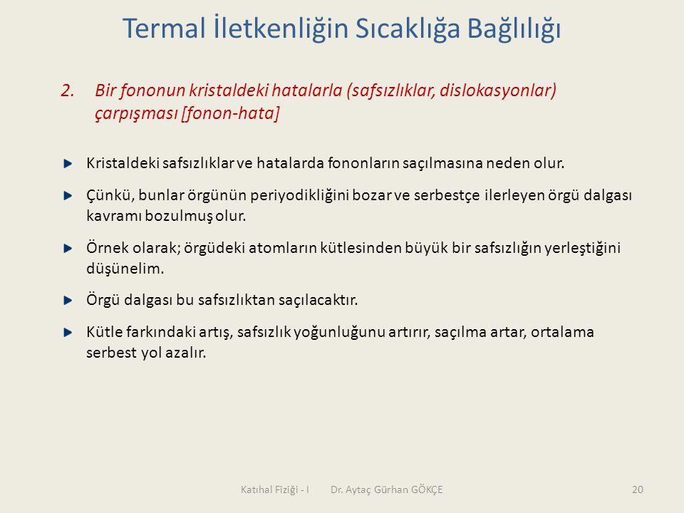 Katıhal Fiziği - I Dr. Aytaç Gürhan GÖKÇE20 Termal İletkenliğin Sıcaklığa Bağlılığı 2.Bir fononun kristaldeki hatalarla (safsızlıklar, dislokasyonlar)