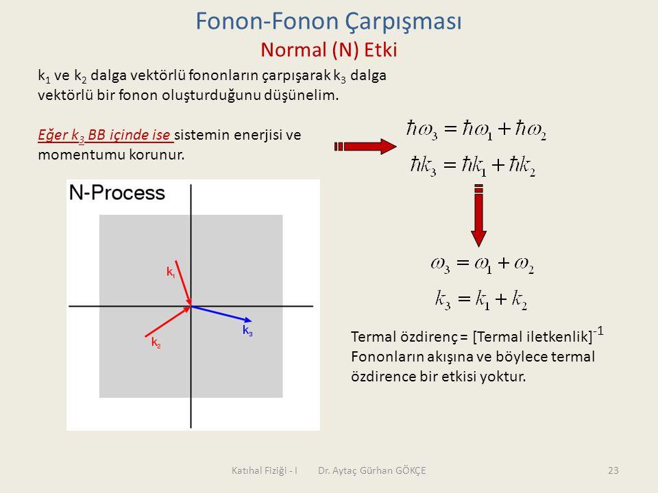 Katıhal Fiziği - I Dr. Aytaç Gürhan GÖKÇE23 Fonon-Fonon Çarpışması Normal (N) Etki k 1 ve k 2 dalga vektörlü fononların çarpışarak k 3 dalga vektörlü